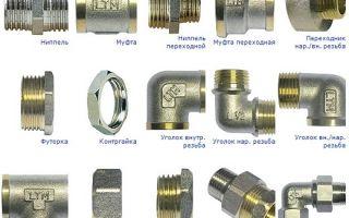 Производители и виды резьбовых фитингов