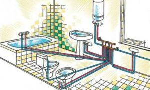 Разводка труб отопления и водоснабжения