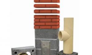 Труба дымохода для газового котла
